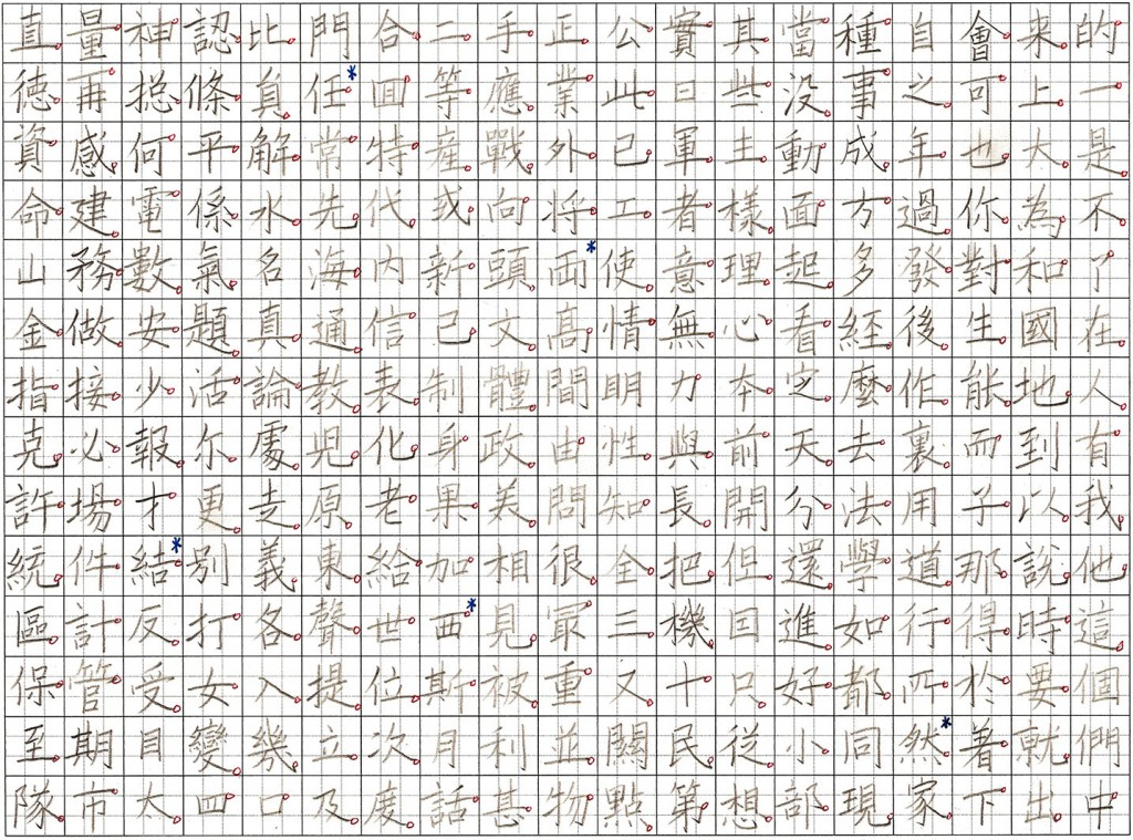 Handwriting Chinese Characters The Minimum Requirements Hacking