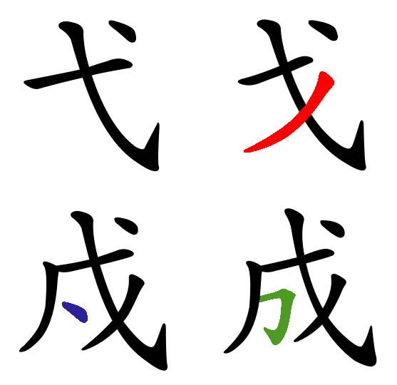 Panning How To Keep Similar Chinese Characters And Words Separate
