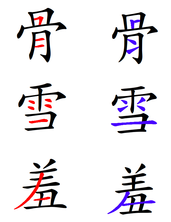 Skritter review: Chinese character fonts and variants