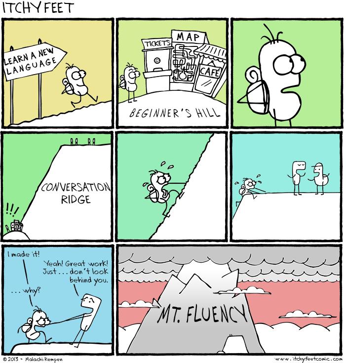mtfluency