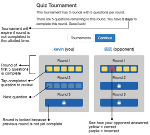 Introducing Chinese quiz tournaments on WordSwing | Hacking