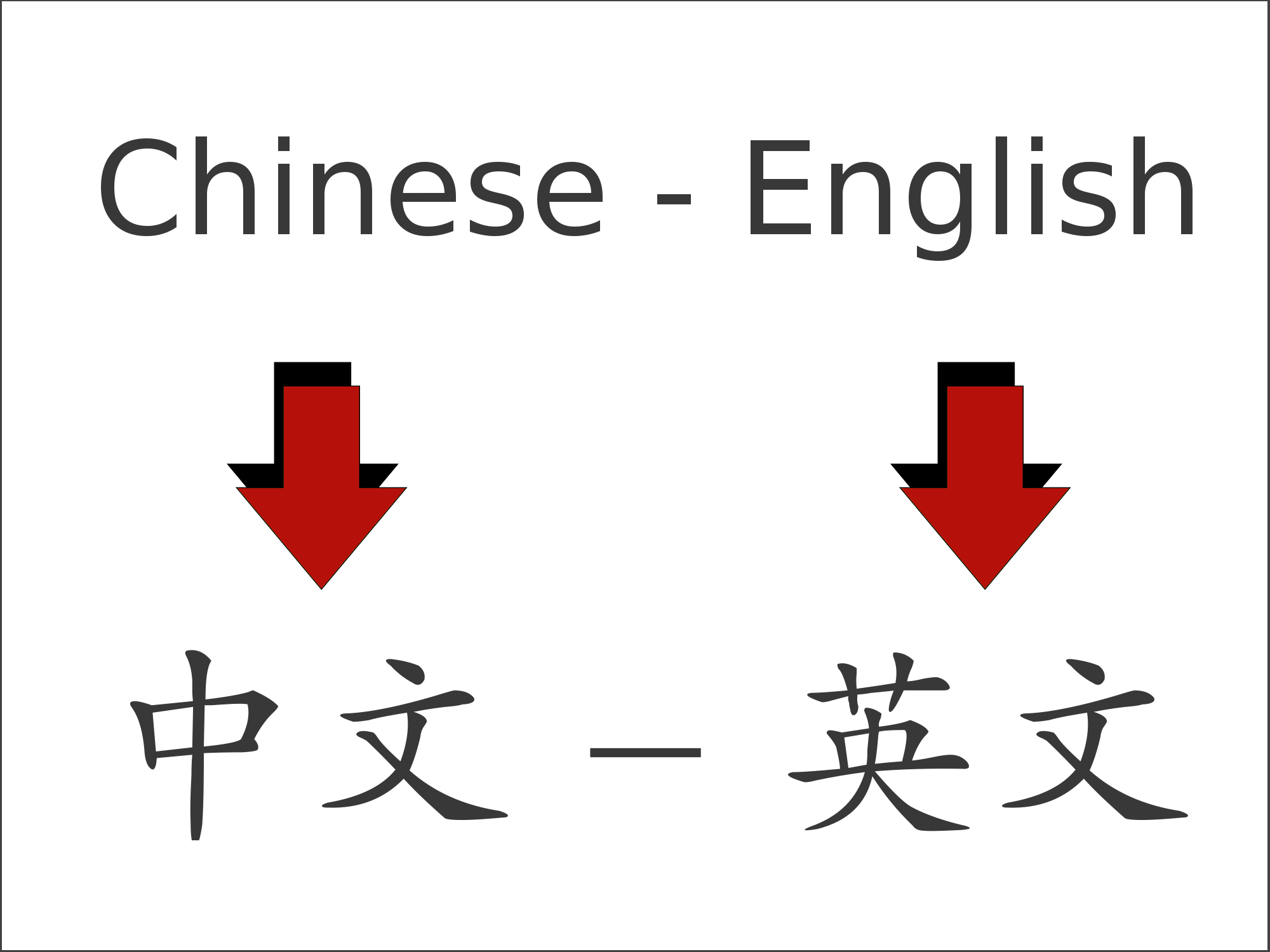 How To Become A Chinese English Translator And What Its Like To Be